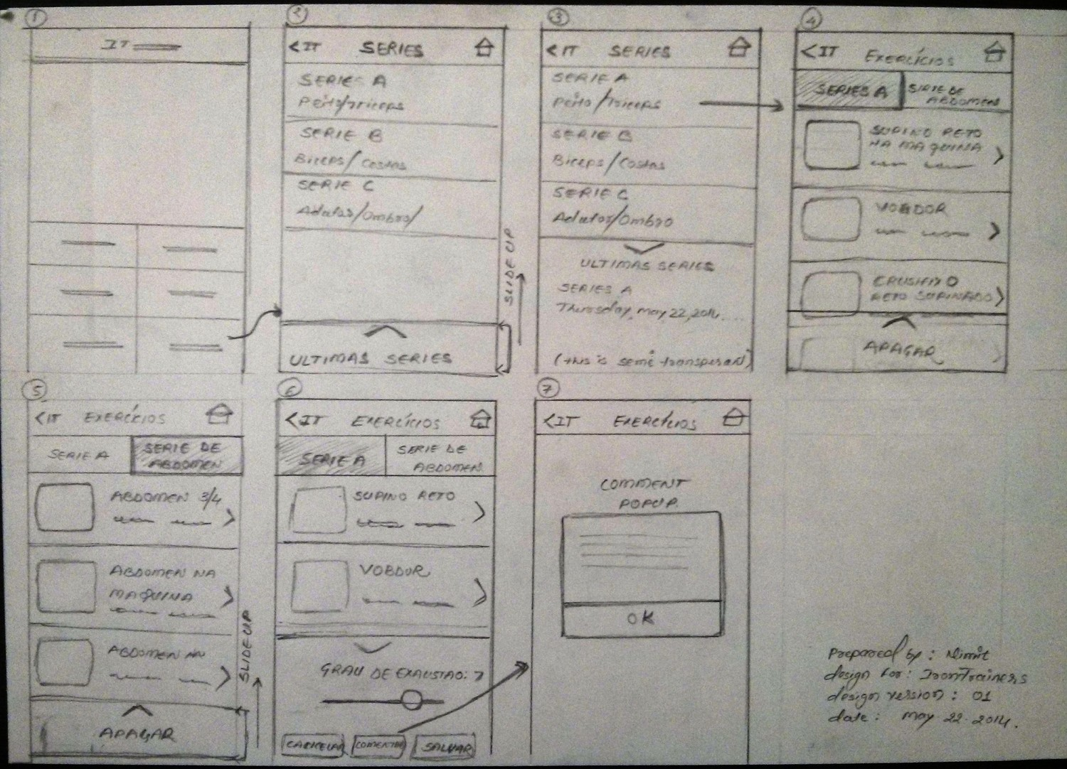 Wire Frame Design With User Experience Flow By Ubrain