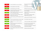 WordPress Site Security by MuhammadHaroon - 41616