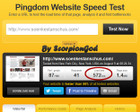 Boost WordPress Website Loading Time & Google PageSpeed Score by ScorpionGod - 40414