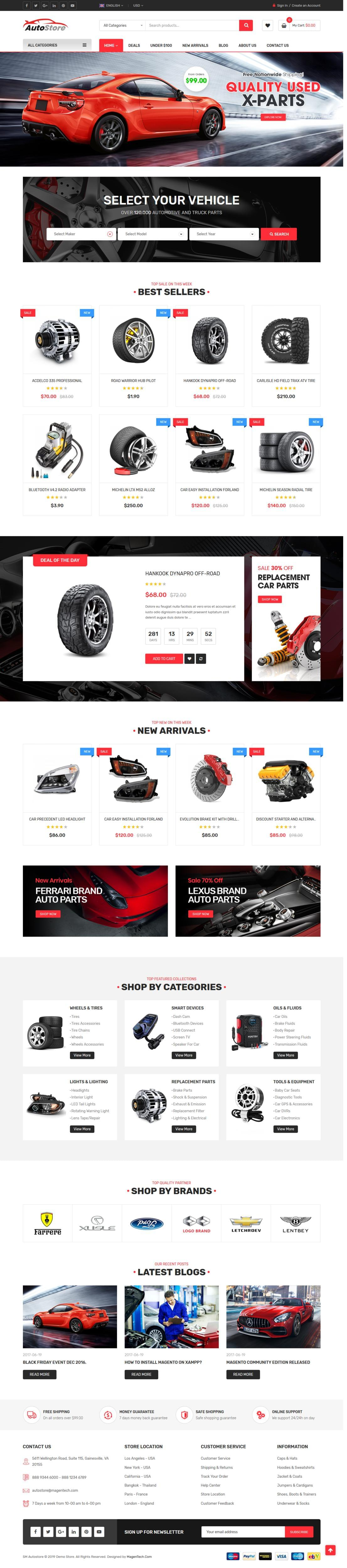 Magento Theme Installation + Demo Setup (+ Plugin & Logo Setup) by AritonangWofa - 115978