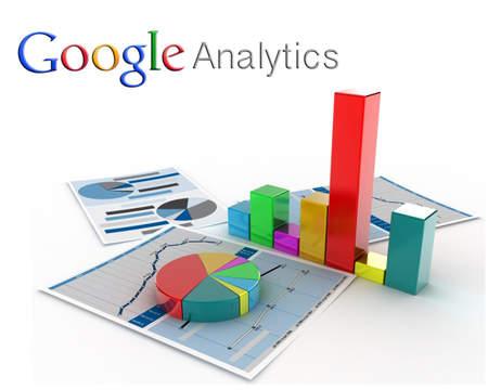 google business analysis