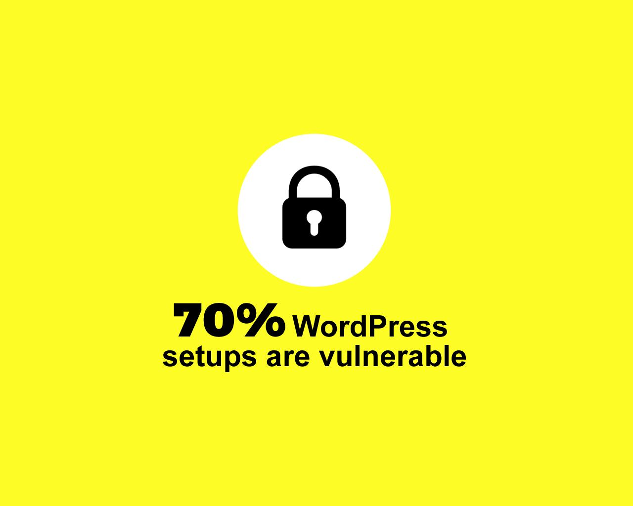 Bulletproof WordPress Security by ThemePalette - 101803