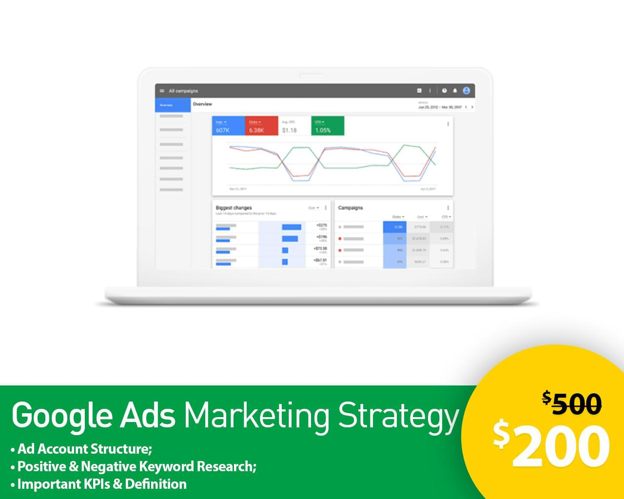 Google Ads Marketing Strategy by ibib - 117201