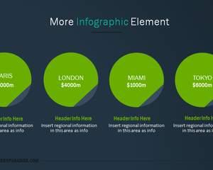 modern powerpoint design formatting by designdistrict on envato studio