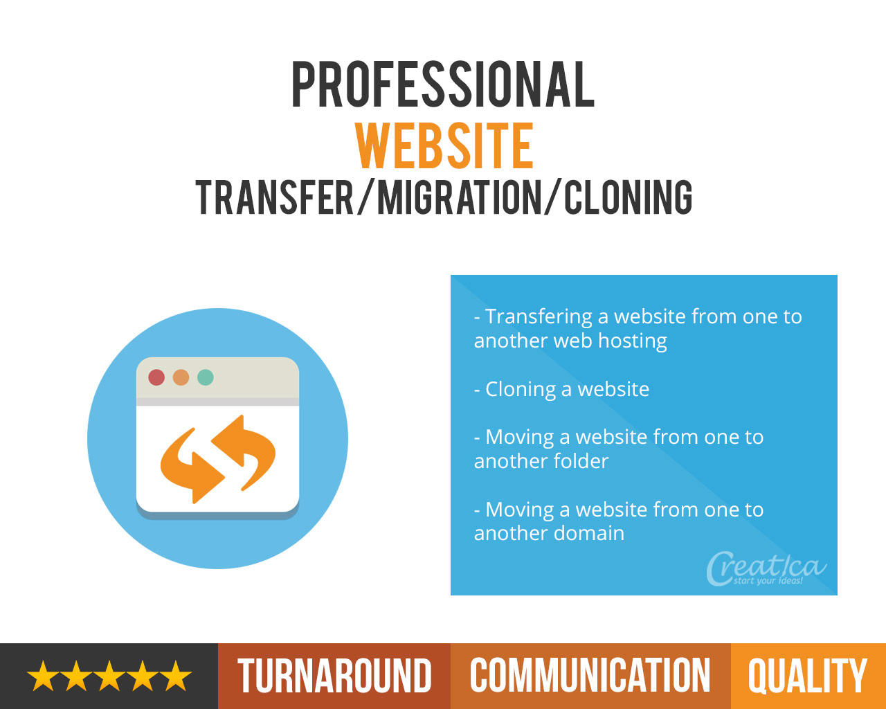 Wordpress Site Transfer/Migration/Cloning by CreaticaStudio - 109338