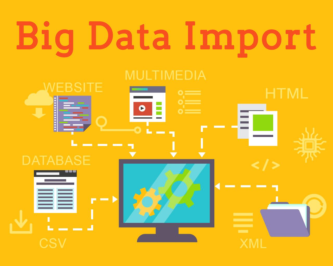 Import custom data (CSV, XML, SQL, database, website content) to WordPress by mechanical-pie - 99044