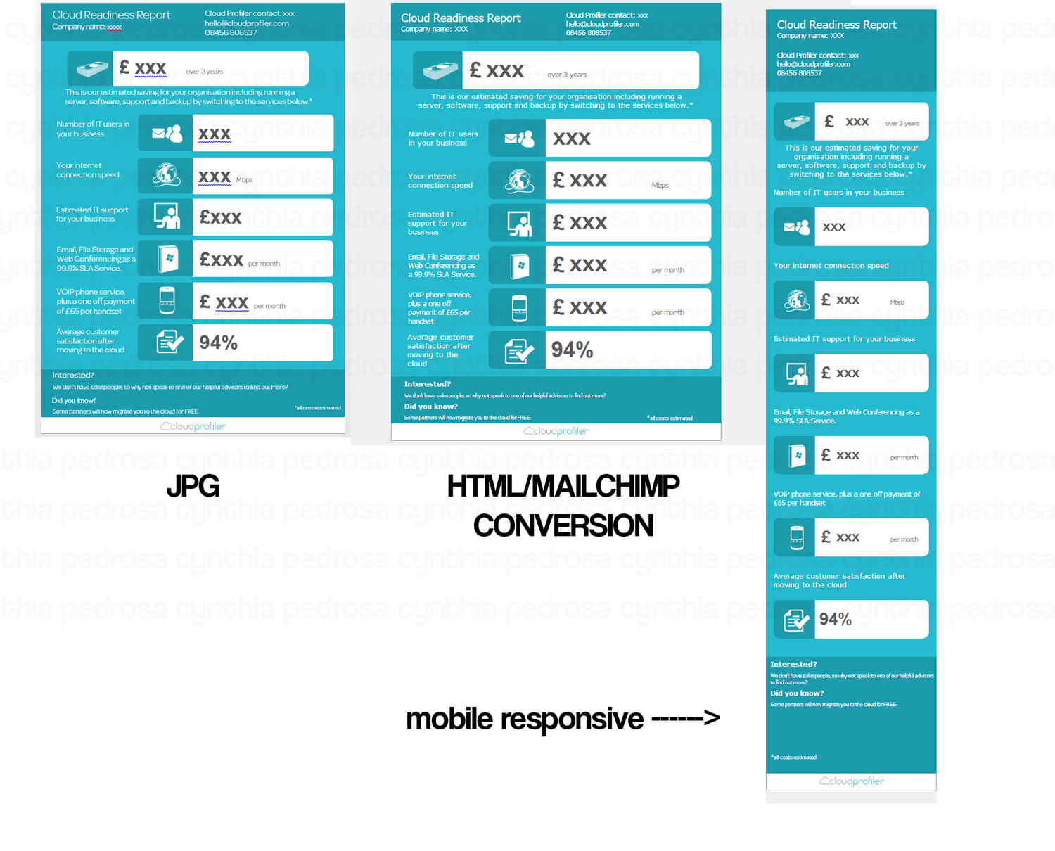 PSD to Responsive HTML Email or Mailchimp Template by zeolyte - 16226