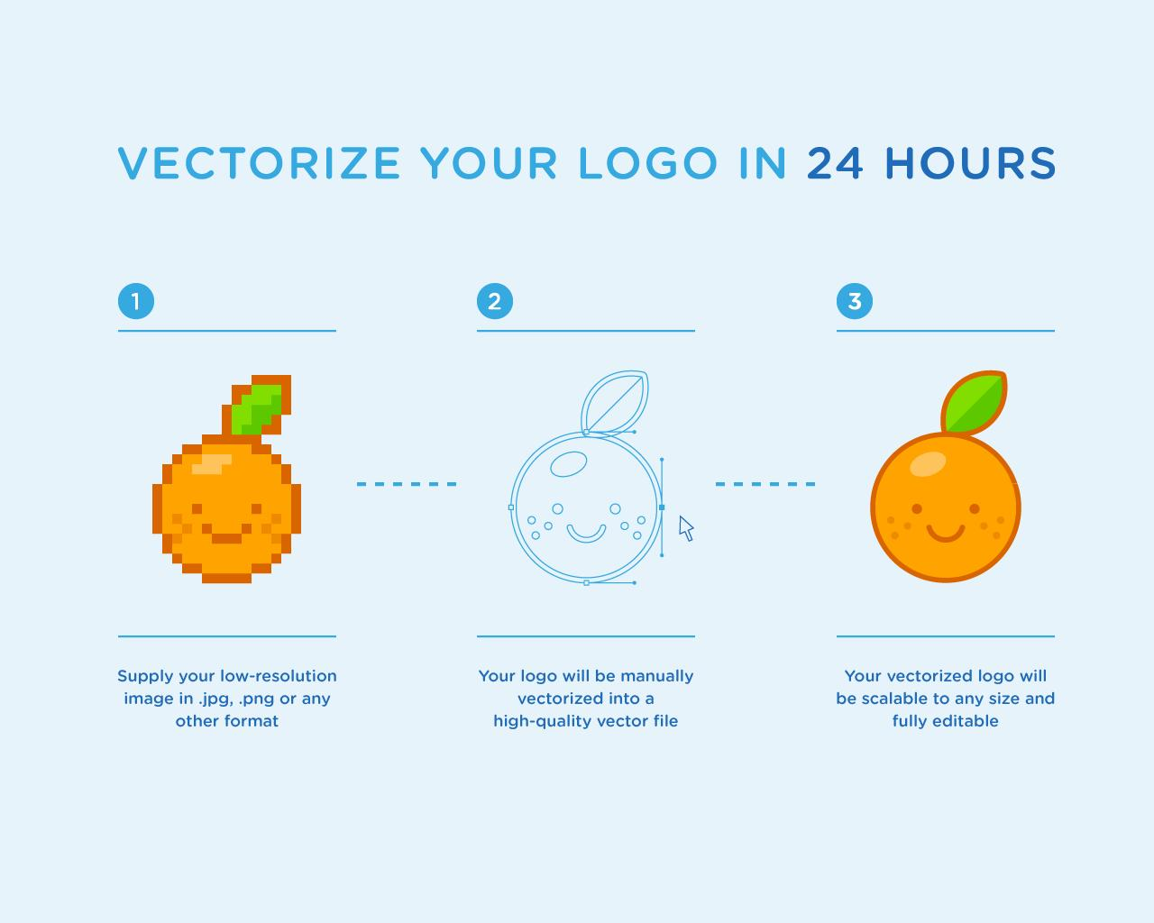 Vectorize Your Logo in 24 Hours by eightbit - 65607