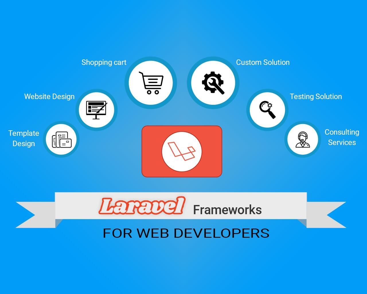 Laravel Development by dasinfomedia - 118692