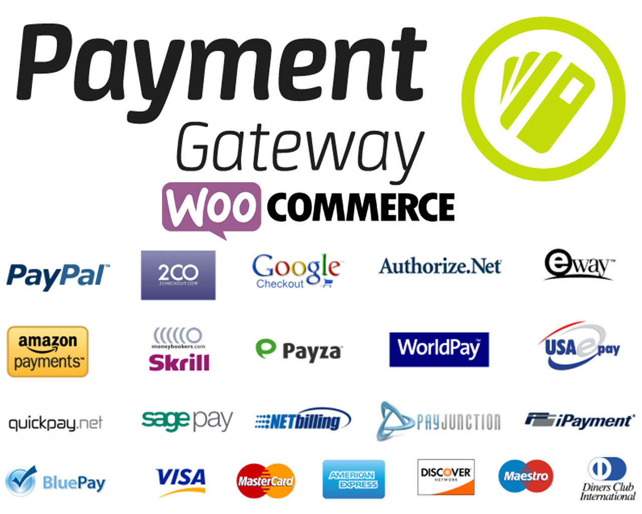 Integration Paypal & Credit Card in Wordpress WooCommerce with Shipping Methods by Greatkhanjoy - 104186