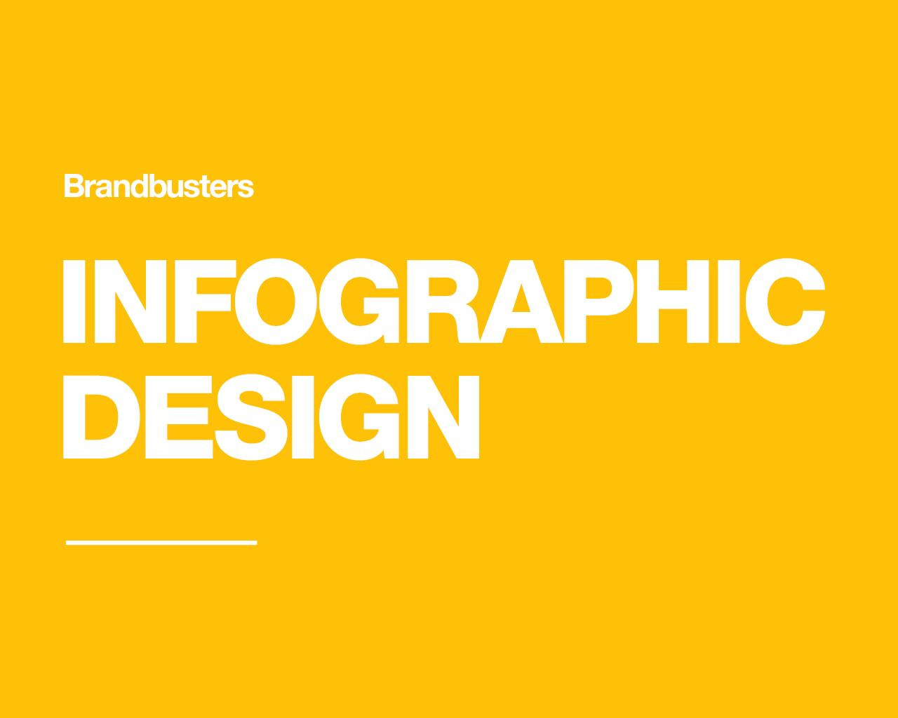 Professional Infographic Design by Brandbusters - 110649