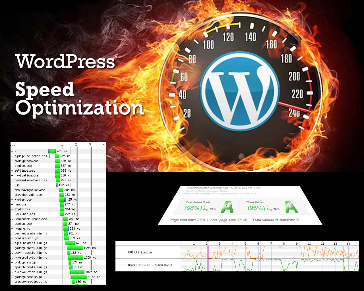 Wordpress Speed Optimization by Ceku - 83477