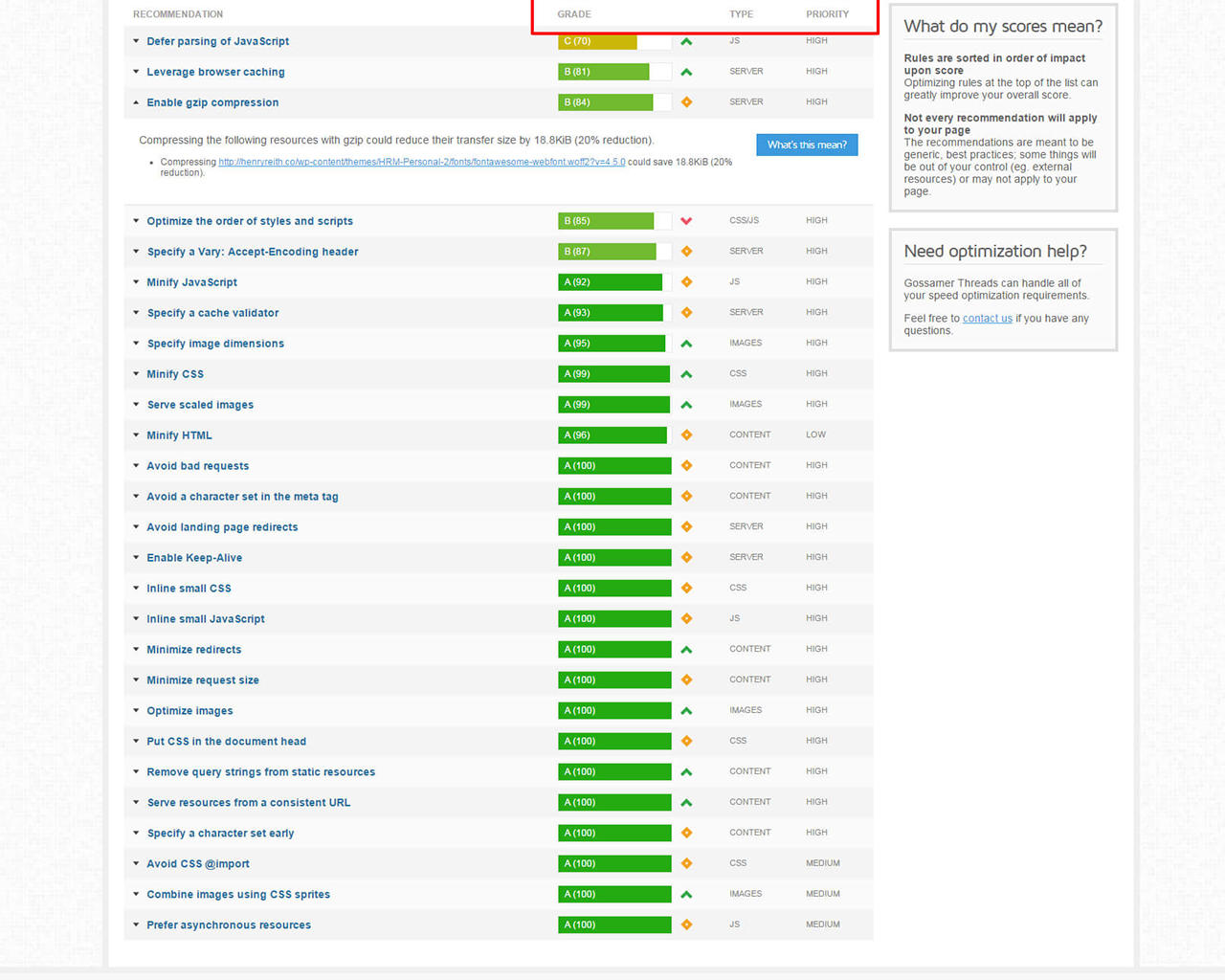 WordPress Theme Speed Analysis and Recommendations by madridnyc - 104841