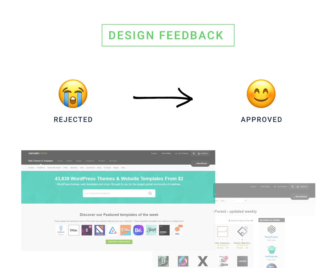 Design & HTML Feedback for Hard / Soft Rejected Themeforest Templates by surjithctly - 113940