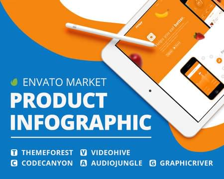 Professional and Creative Infographic Design by TodorKolevDesign on