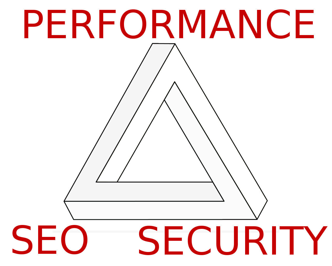 SEO + Performance + Security Plugin Bundle by gijsw - 99754