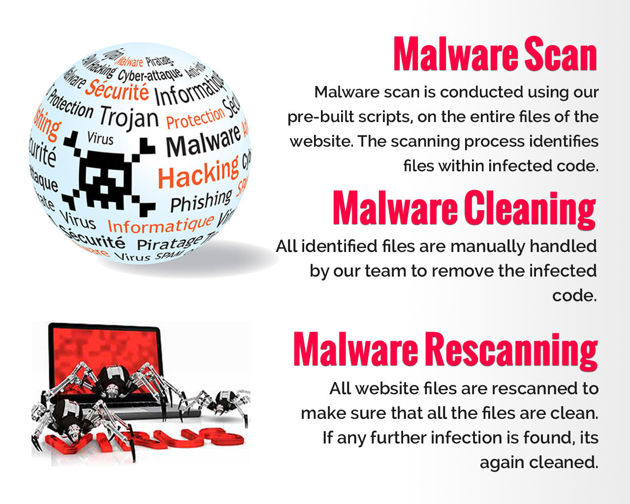 Server or Website Cleanup For Malware, Virus, Blacklisting by cWebConsultants - 80148