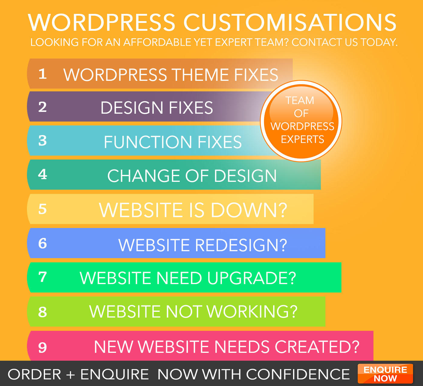 Wordpress Theme Customisations by cWebConsultants - 107342