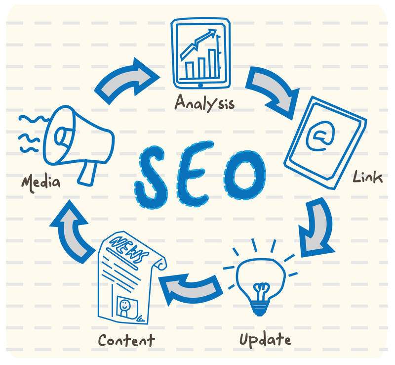 Wordpress Website SEO Optimization by weblinsolutions - 35848